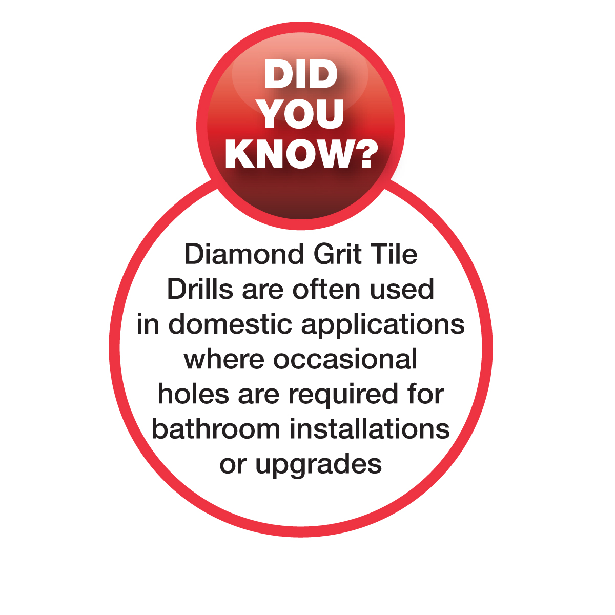 Diamond Grit Tile Drills